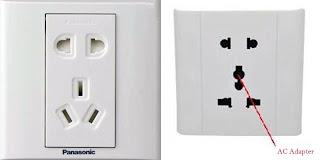 ac adapter socket