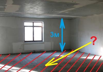Объем комнаты и площадь пола. Высота комнаты, площадь комнаты.