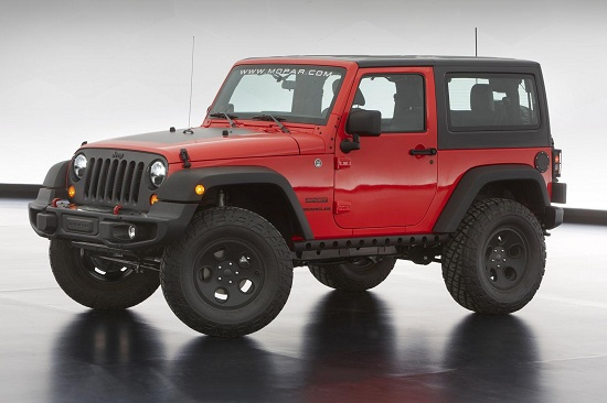 Wrangler Slim