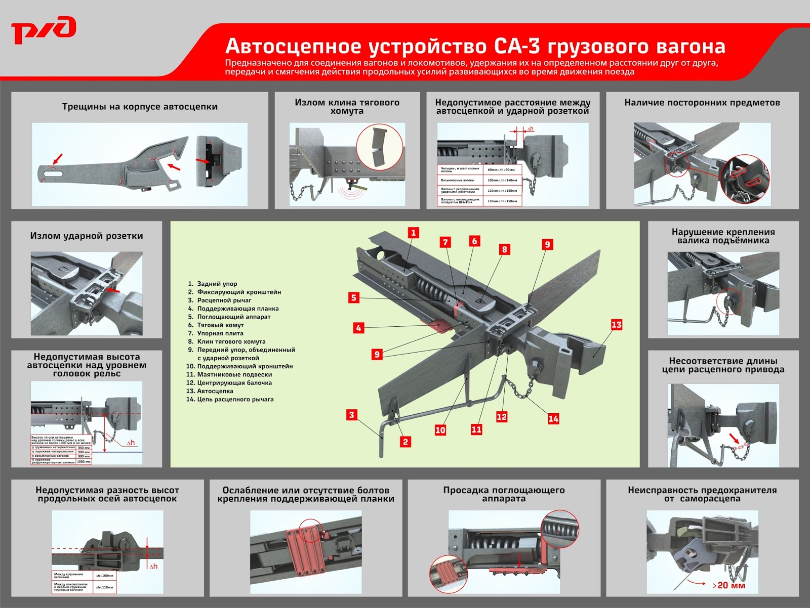 Инструкции по ремонту и обслуживанию автосцепного устройства подвижного состава