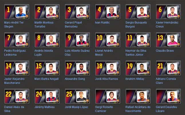 FC Barcelona Players Numbers 2014-2015