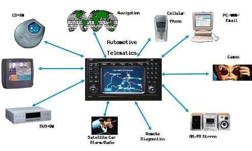 Pengaruh Perkembangan Teknologi Informasi dan Komunikasi dalam Era ...