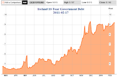 the european sovereign debt crisis