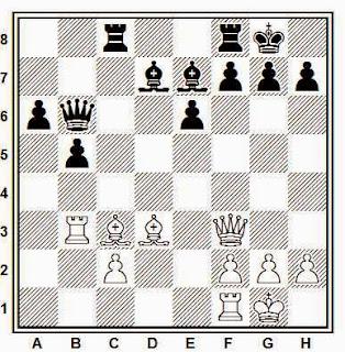 Posición de la partida de ajedrez Adenzamer - Mung (Lichtenstein, 1988)