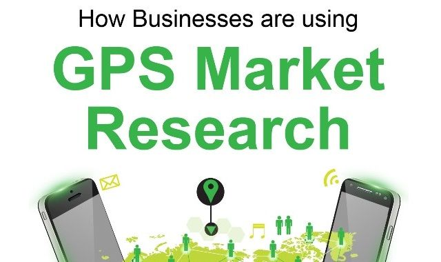how organizations use marketing research to The goal of market research is to equip companies with the  an effective way to  conduct primary research is by using an online panel provider.