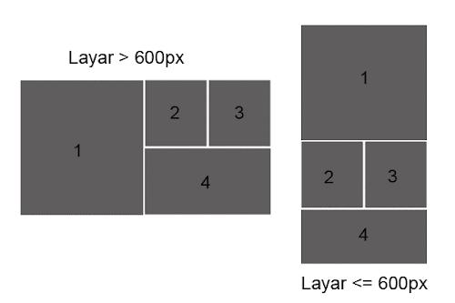 Các khái niệm đặc trưng bài CSS và jQuery