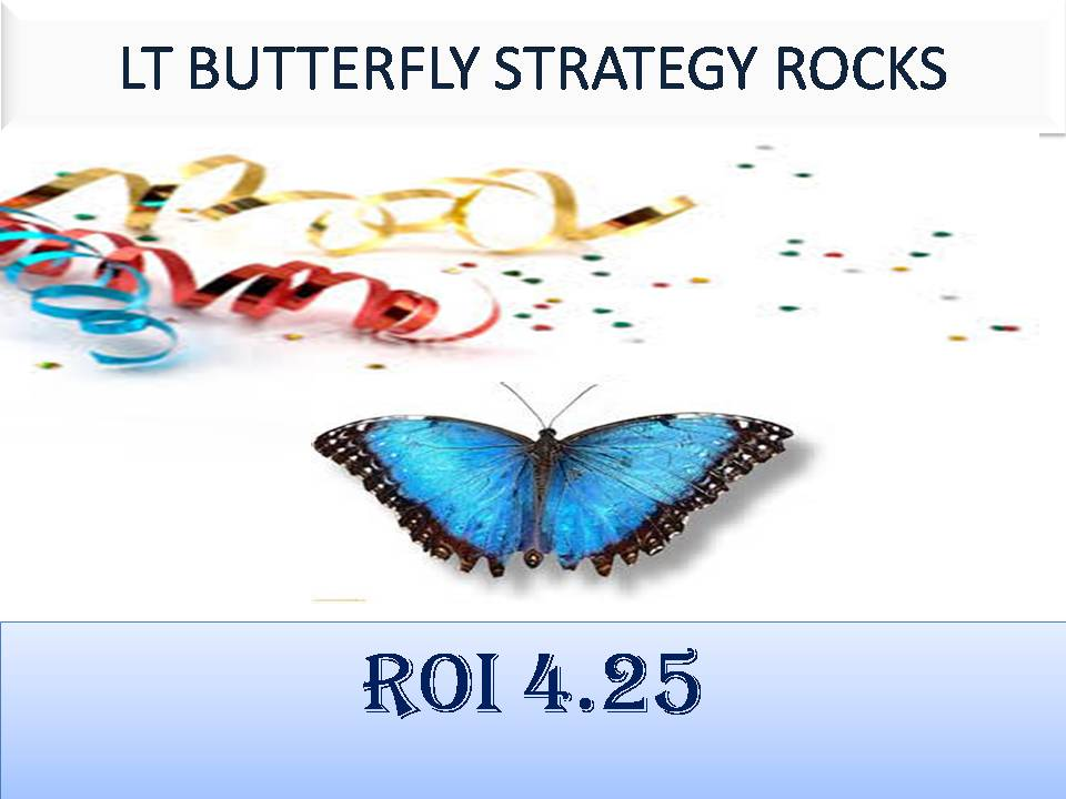 Butterfly strategy in options trading