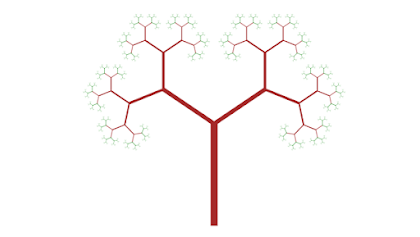 Binary Trees using Js and HTML5 Canvas