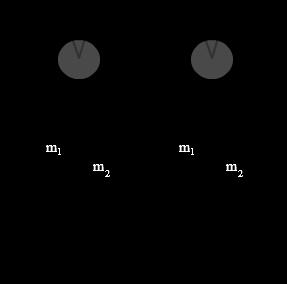 Contoh soal dan pembahasan sistem katrol sistem katrol ccuart Choice Image