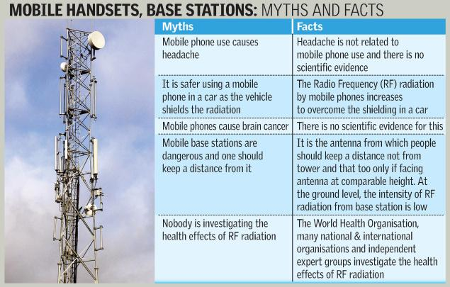 New radiation norms for mobile towers in place