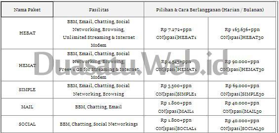 pake+smart Cara Daftar Paket BlackBerry Smartfren 2013