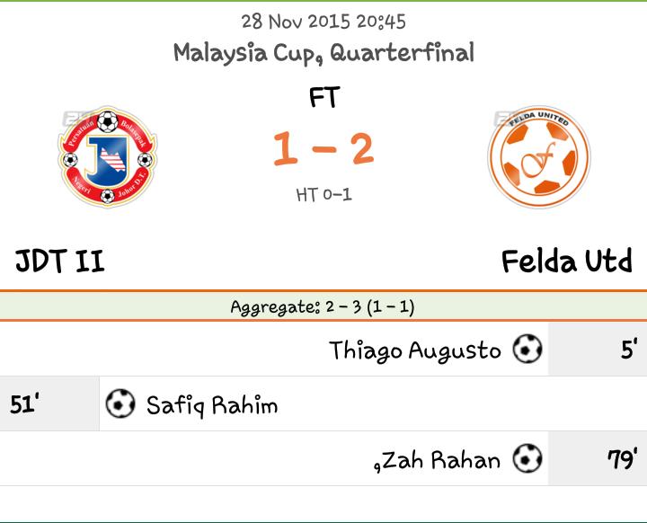 Keputusan Jdt vs Felda United