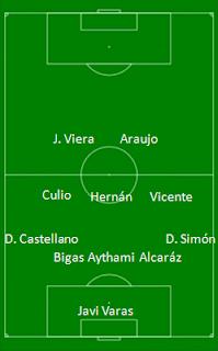Alineación probable UD Las Palmas en Barcelona