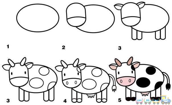 Cách vẽ hình đơn giản bò sữa