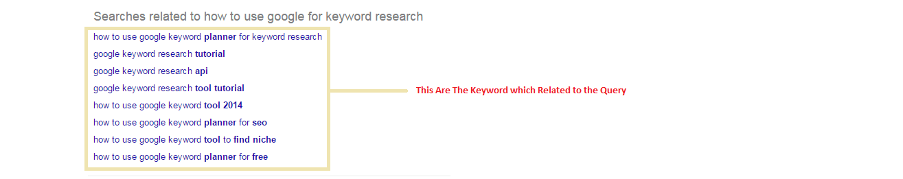 Keyword Researching