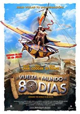 La Vuelta Al Mundo En 80 Dias en Español Latino