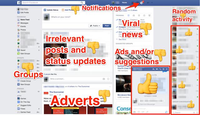 O mais bem guardado segredo do Facebook