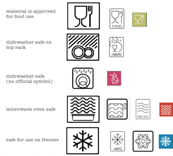 omb tableware symbols. Black Bedroom Furniture Sets. Home Design Ideas