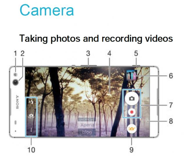 Sony Xperia C5 Ultra 照片流出