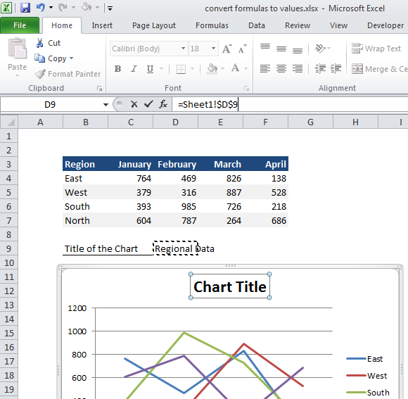 Excel world how to create a chart with a dynamic title in excel 2010 the formula bar and enter equal sign and address the cell that contains the title this will change the title to the value of the cell you pointed ccuart