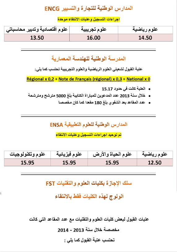 Demande manuscrite concours police maroc