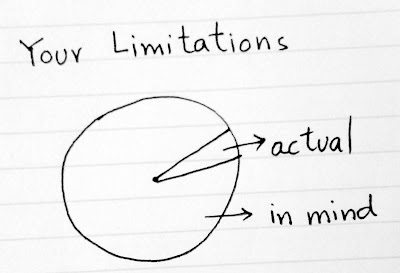 limitations in our mind