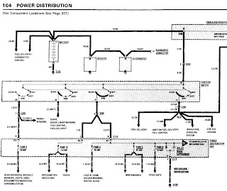 95 bmw 525i wiring diagram get free image about wiring diagram
