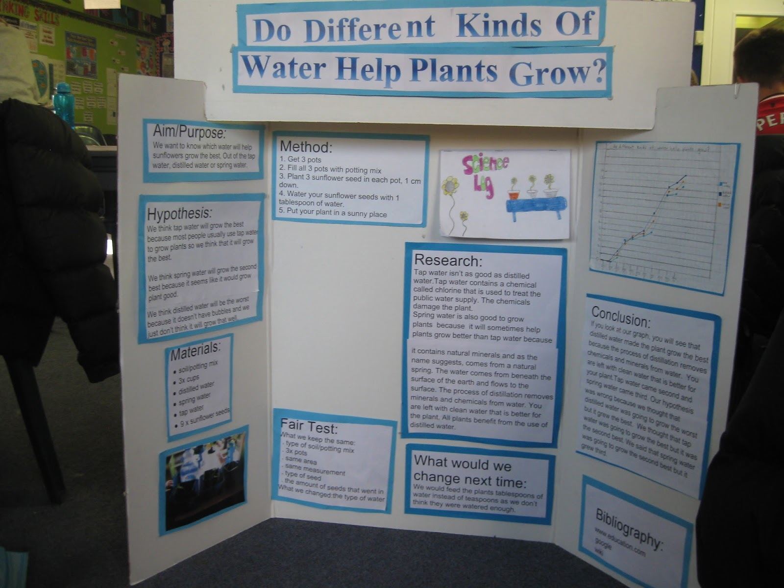 science fair posters