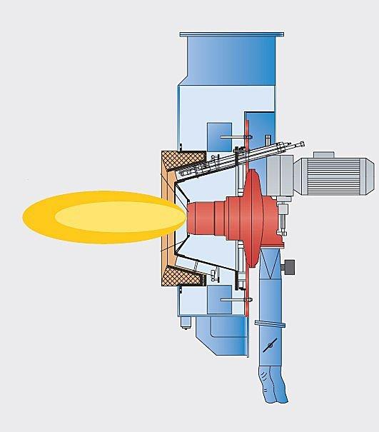 Mechanical Engineering: Burners