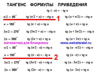 Тангенс формулы приведения пример. Приведение углов. Решение задачи по тригонометрии. Математика для блондинок.