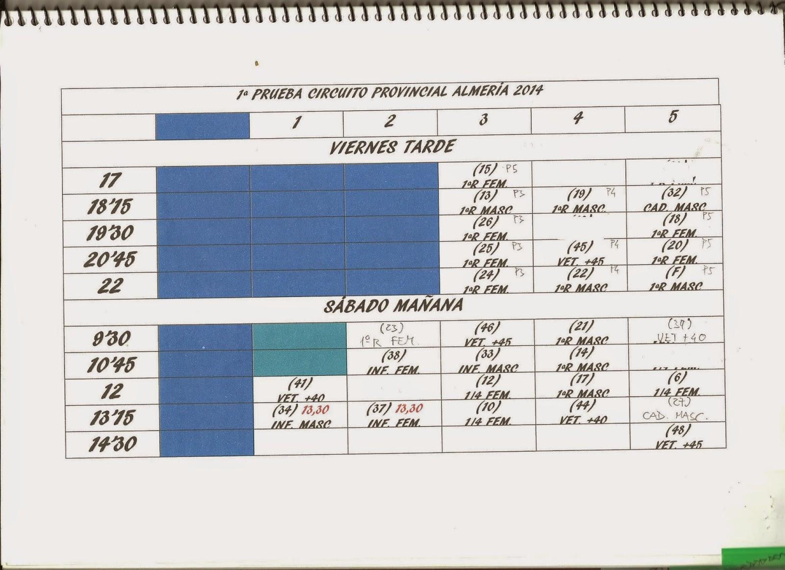 Imagen del cuadrante de partidos por jornadas de la 1ª Prueba del Circuito Provincial