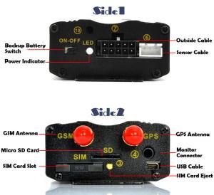 GPS-Car-Tracker-Tk103A.jpg