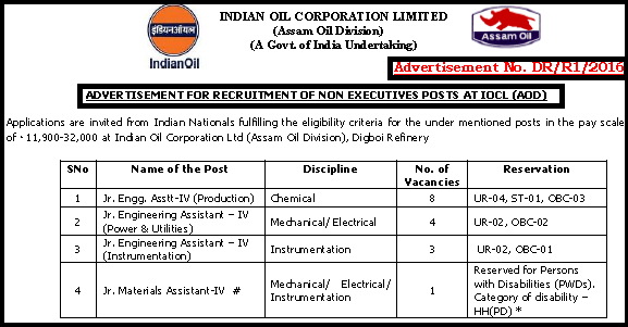 IOCL Assam Oil Division Latest recruitment Advertisement February 2016