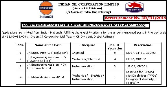 IOCL Assam Oil Division Latest recruitment Advertisement February 2016