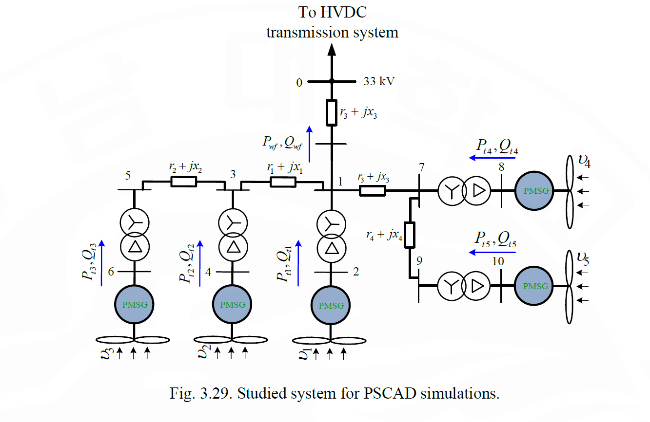 thesis on hvdc transmission system With those advantages vsc-hvdc will likely be widely used in future transmission and distribu- tion systems one such application is to supply industrial systems characterized by high load density, high requirements on reliability and quality together with high costs after production interruption in this thesis, the scenario of.