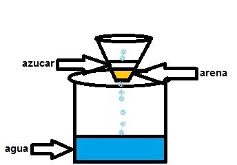 Microencapsulacion extraccion evaporacion disolvente