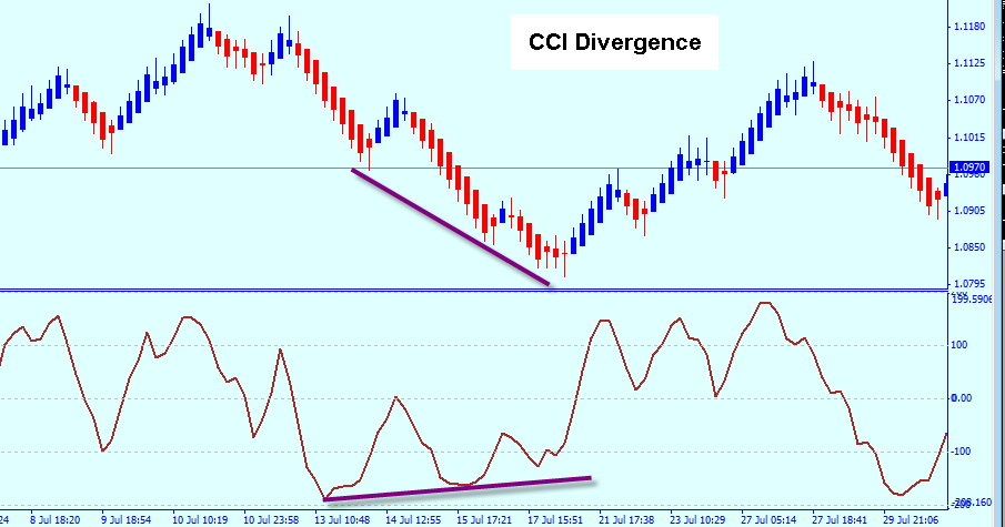 H gold trading strategies