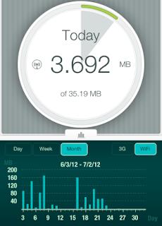 DataWiz To Track Internet Data Usage On iPhone