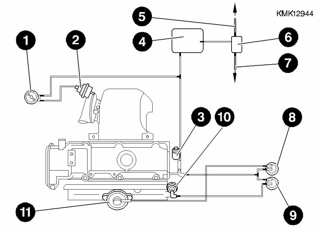 Опель 2.0 dti схема вакуумных