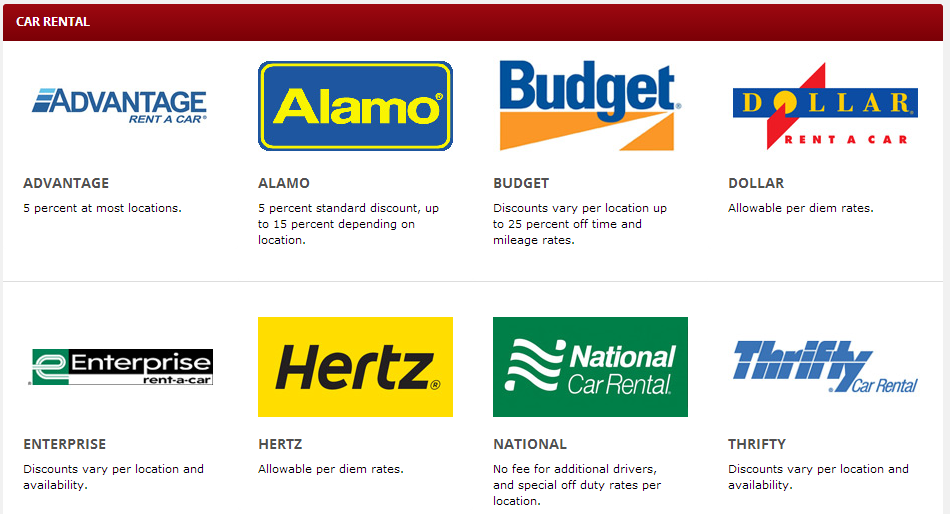 Discount coupons for budget rental car