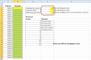 Reparto equitativo con Excel.