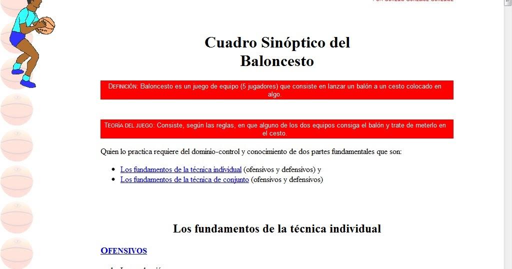 Cuadro Sinóptico del Baloncesto   MEJORA TU BASQUET