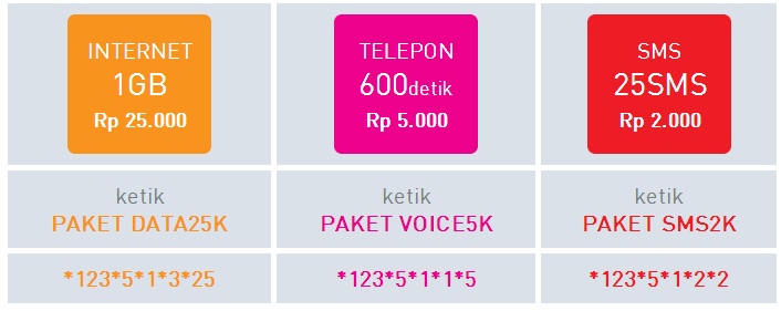 ar celluler paket inter  smartfren unlimeted