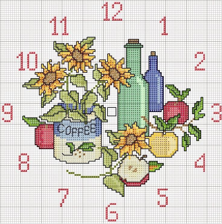 Schemi punto croce orologio da cucina for Orologio punto croce schemi gratis