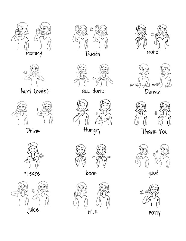 Lively image with regard to printable sign language chart