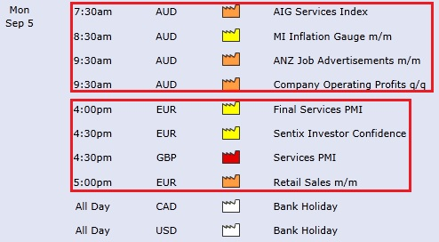 Global economic calendar forex