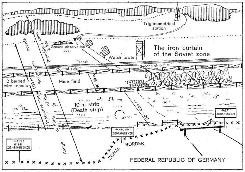 wwi trench diagram overhead the cold war in germany decoded 1945 1994 east german  the cold war in germany decoded 1945 1994 east german