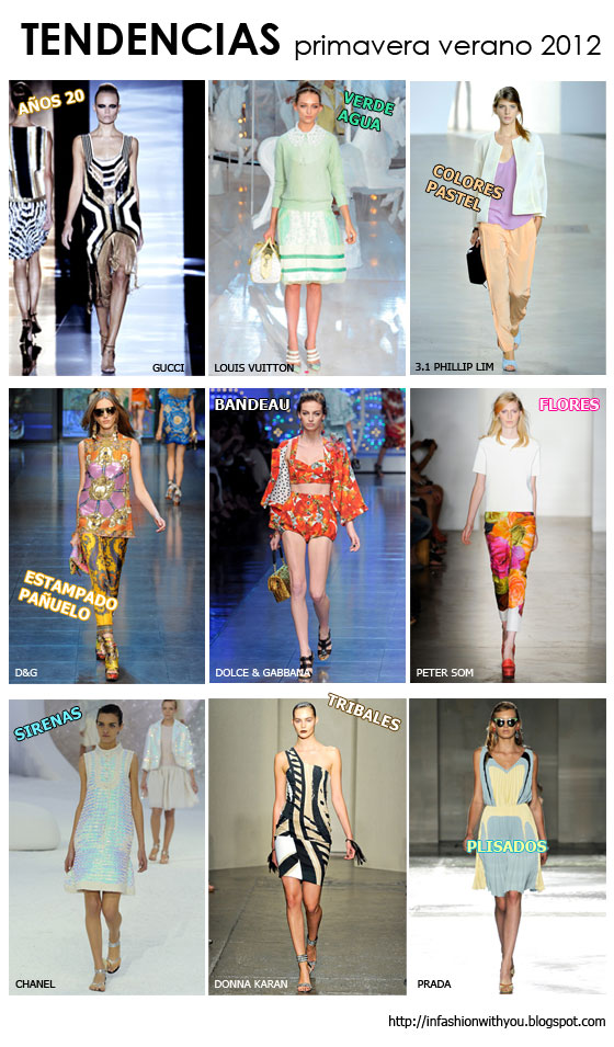 tendencias primavera verano 2012