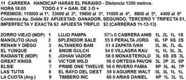 Handicap Haras El Paraíso Hipódromo de La Plata