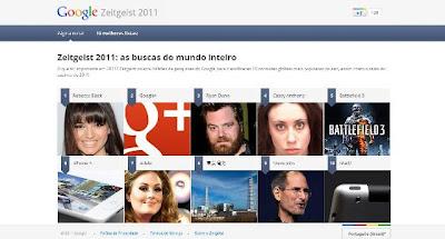 Google Zeitgelst 2011